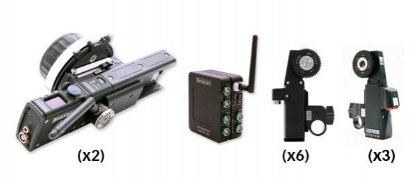 CMotion C11 Advanced remote control