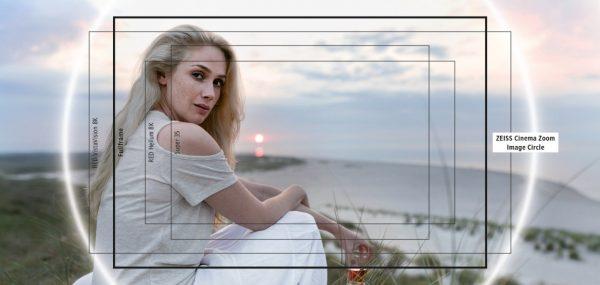 zeiss cinema zoom cobertura sensor full frame